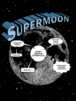 SUPERMOON splash-out opening page
